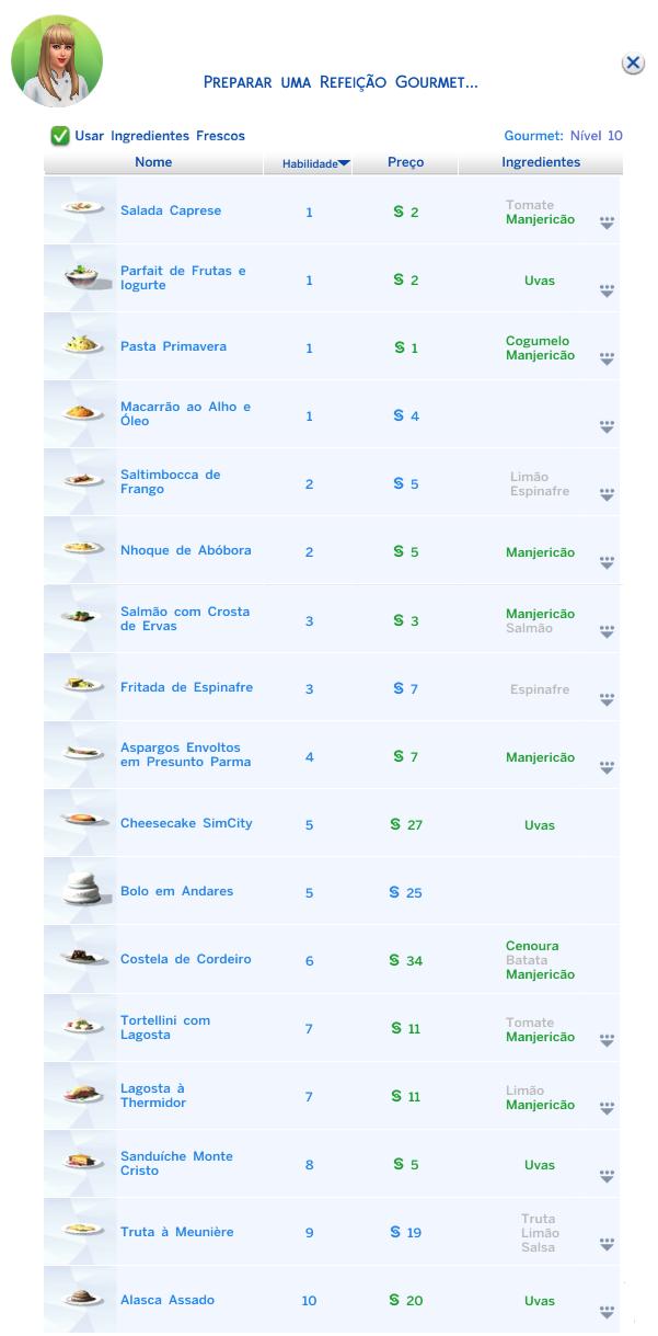 lista receitas gourmet the sims 4 - habilidade culinária gourmet