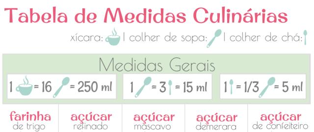 Tabela de Medidas Culinarias-teaser